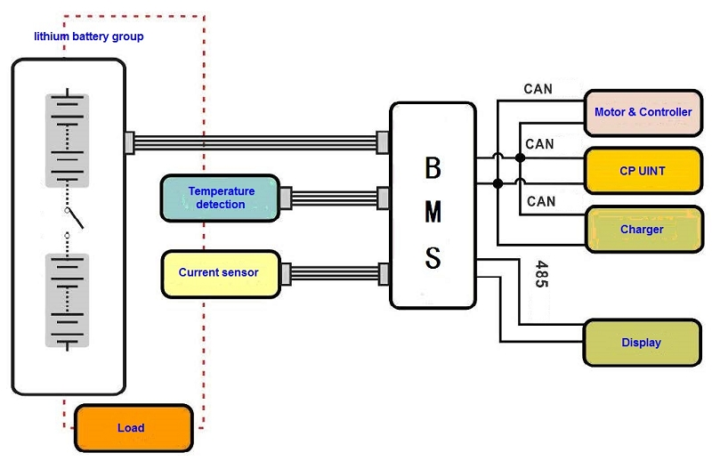 ford schematics with 2 36 Batteries Per Bmu Br Ev Battery Management System Bms Br Custom Built Br 2 108 Batteries P 544 on Ford Focus Mk3 2015 Fuse Box Diagram Usa Version together with 2 36 Batteries Per BMU Br EV Battery Management System BMS Br Custom Built Br 2 108 Batteries p 544 also First Drive Review Skoda Superb Estate 2016 likewise 6R140 also TechnicalSpecs4R70W.