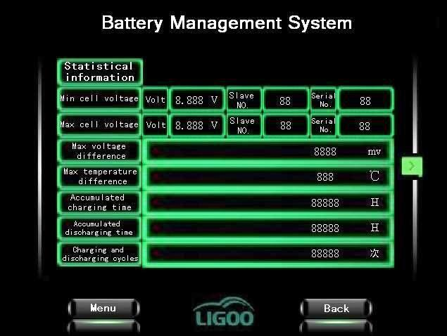 Battery Management System : Batteries per bmu ev battery management system bms