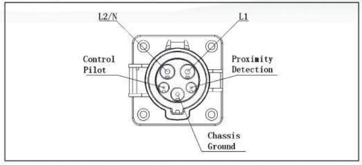 J1772chargersocket InsertArrangements extension cord plug wiring diagram diagram wiring diagrams for 15a 125v outlet wiring diagram at soozxer.org