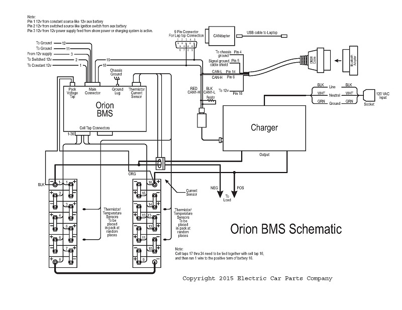 orion standard bms ev orion lifepo4 limn2o2 lifemnpo4 li ion lipo 12 24 36 48 60 72 84 96 or 108 cells batteries ev orion bms battery management system orion bms standard size