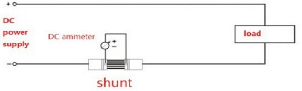 Shunt Diagram