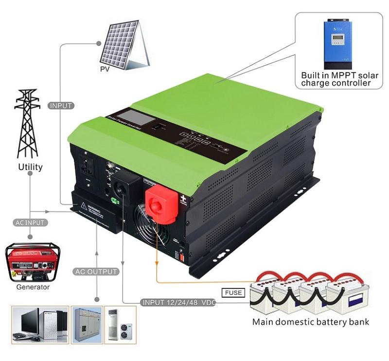 3000w Inverter Wiring Diagram Power Inverter Schematic ...