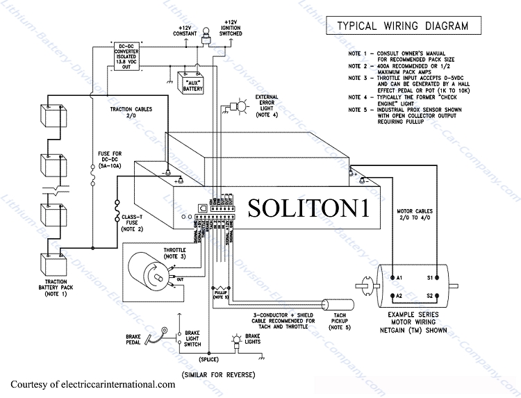Electric vehicle wiring diagram images