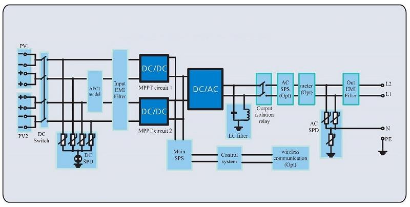 360V 5000 Watts 5kW 240VAC 60Hz Output Pure Sine Wave DC to AC