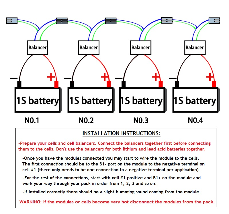 how to connect 4 12v batteries to make 48v