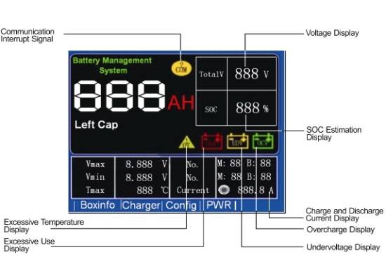 2 36 Batteries Per Bmu Ev Battery Management System Bms