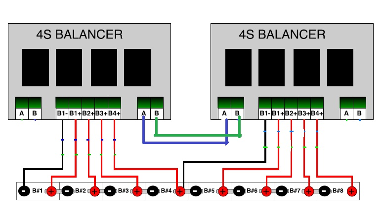 specification of battery balancers