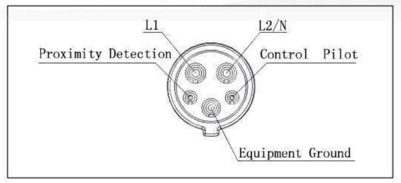 j1772 plugs with cable usa stock 30a 32a 120v 240v rh electriccarpartscompany com SAE J1772 Plug SAE J1772 Plug