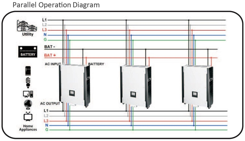 Inverters Baldor Phase Wiring Diagram on