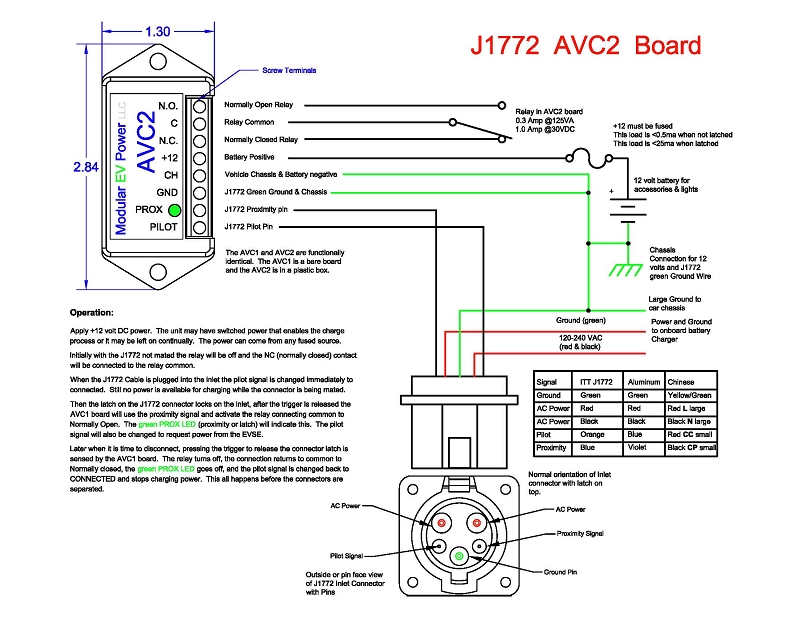 j1772 active vehicle control board avc2 r rh electriccarpartscompany com