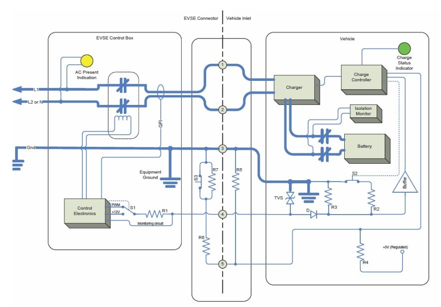 Ev conversion schematic asfbconference2016 Gallery