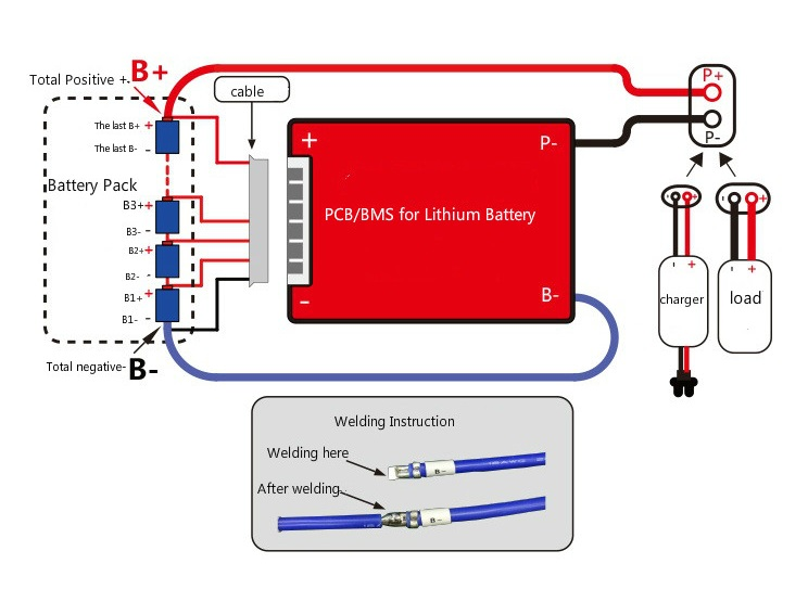 BMS Lithium LiFePO4 12V 4S 150A | Electric Car Parts Co | Battery Pack Wiring Diagram |  | Electric Car Parts Company