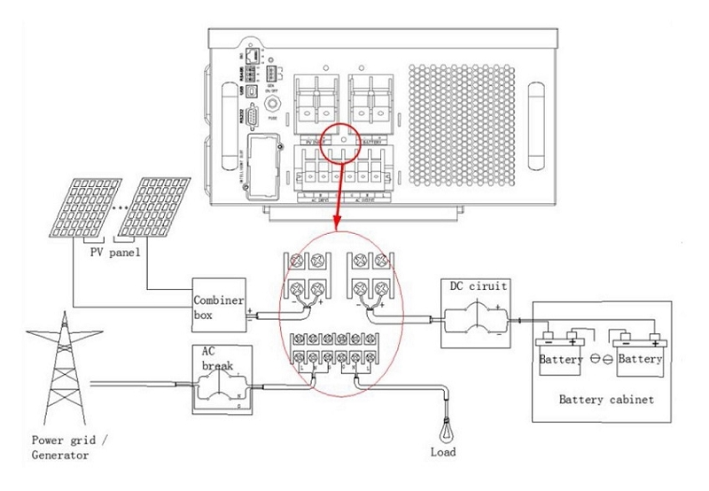 Solar Inverter 2 000 Watts 2kw For Off Grid Or Hybrid