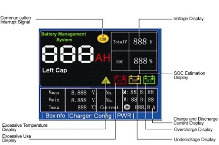 2-36 Batteries Per BMU <br> EV Battery Management System (BMS) <br> Custom Built <br> 2-108 Batteries