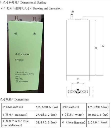 20Ah Aluminum Encased Battery<br>Lithium LiFePO4 LFP Battery<br>>4000 Cycles