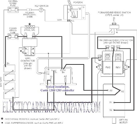 AC Car Conversion <br> EV Electrical Wiring Diagrams/Schematics <br> and Other Useful Diagrams